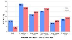 July 2014_Abby_freq drink wine