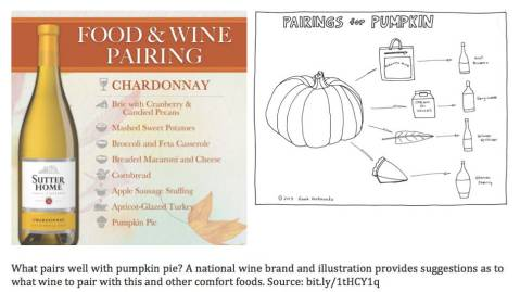 Sep 2014_Kathy_Image 5 wine pairing with pumpkin image 5